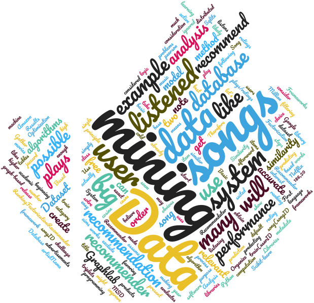 Datamining words cloud